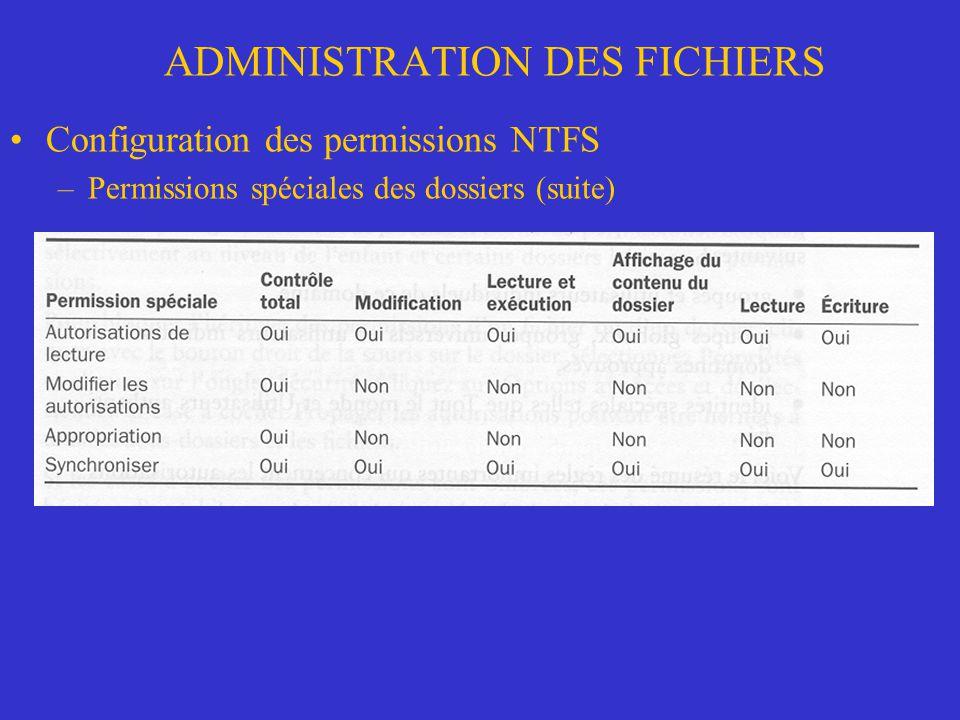 ADMINISTRATION DES FICHIERS Configuration des permissions NTFS –Permissions spéciales des dossiers (suite)