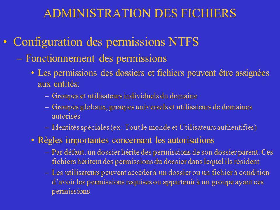 ADMINISTRATION DES FICHIERS Configuration des permissions NTFS –Fonctionnement des permissions Les permissions des dossiers et fichiers peuvent être a