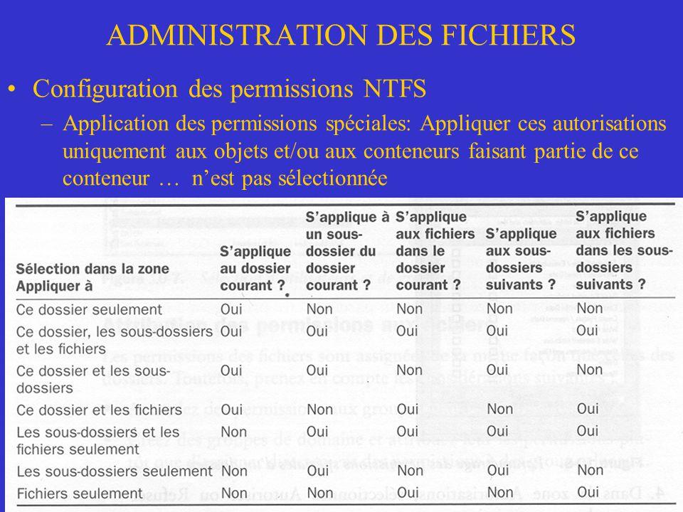 ADMINISTRATION DES FICHIERS Configuration des permissions NTFS –Application des permissions spéciales: Appliquer ces autorisations uniquement aux obje