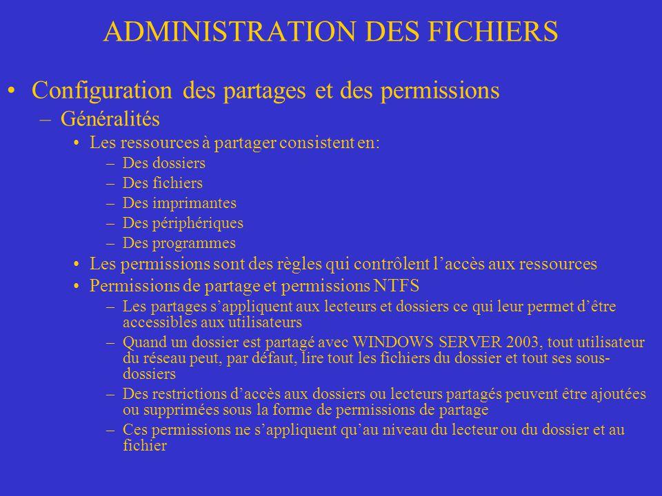 ADMINISTRATION DES FICHIERS Configuration des permissions NTFS –Paramétrage des permissions spéciales dun dossier (boîte de dialogue Entrée dautorisation)