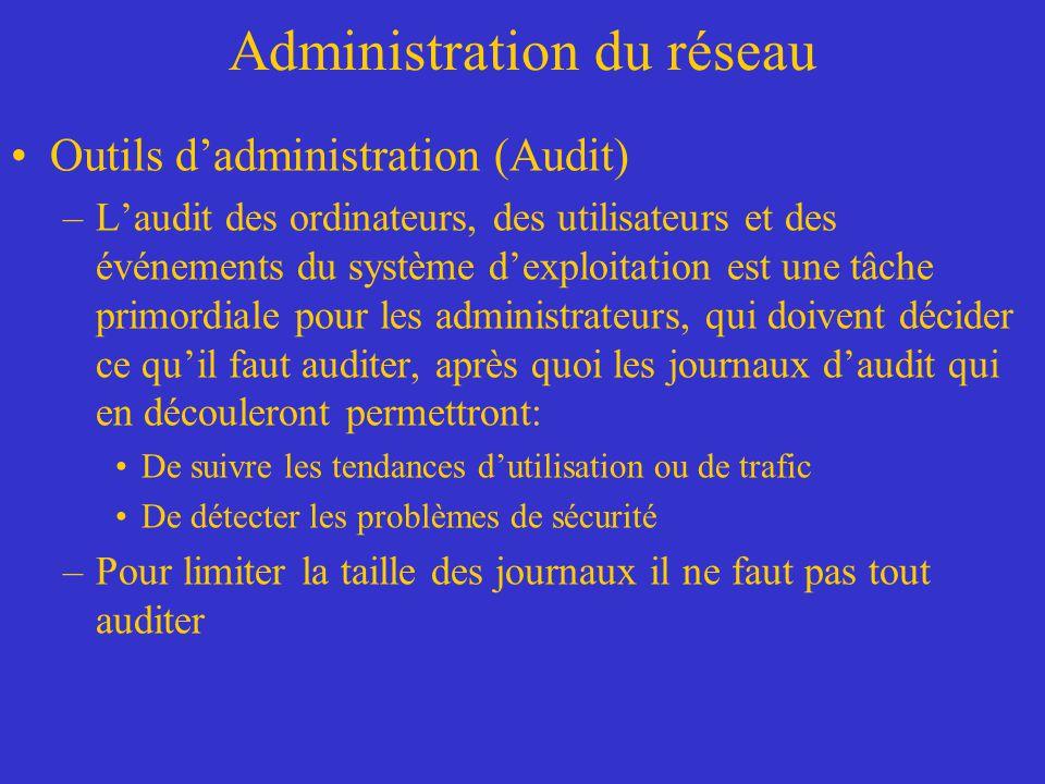 Administration du réseau Outils dadministration (Audit) –Laudit des ordinateurs, des utilisateurs et des événements du système dexploitation est une t