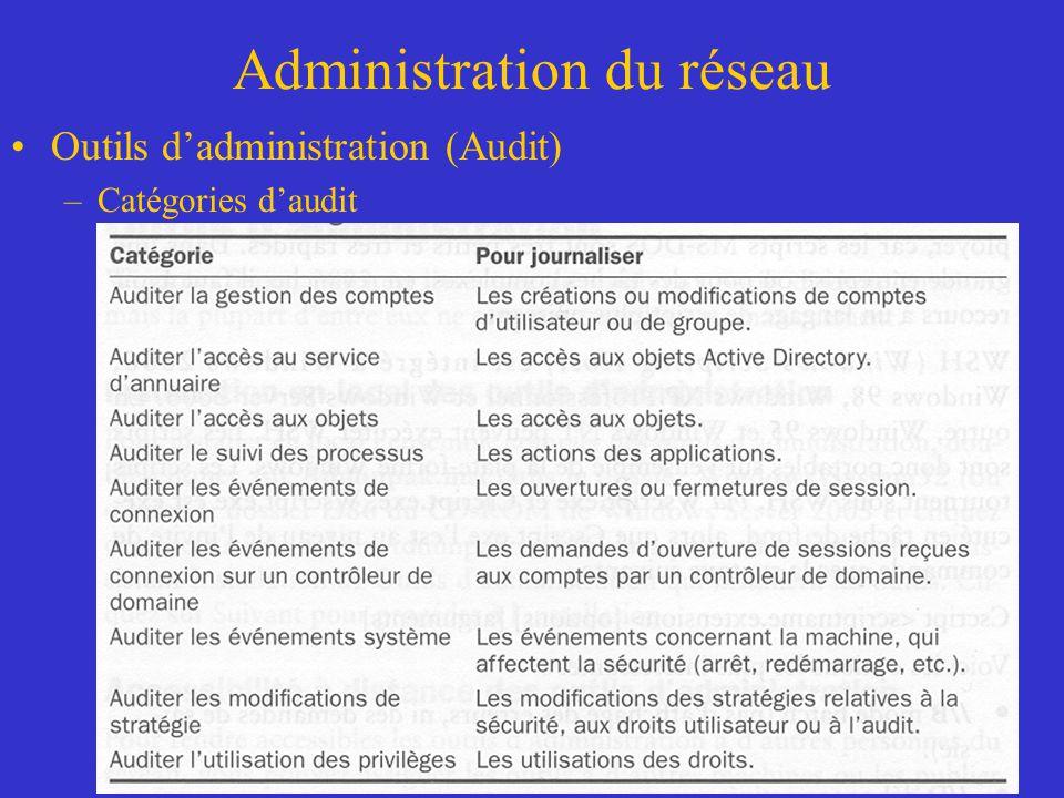 Administration du réseau Outils dadministration (Audit) –Catégories daudit