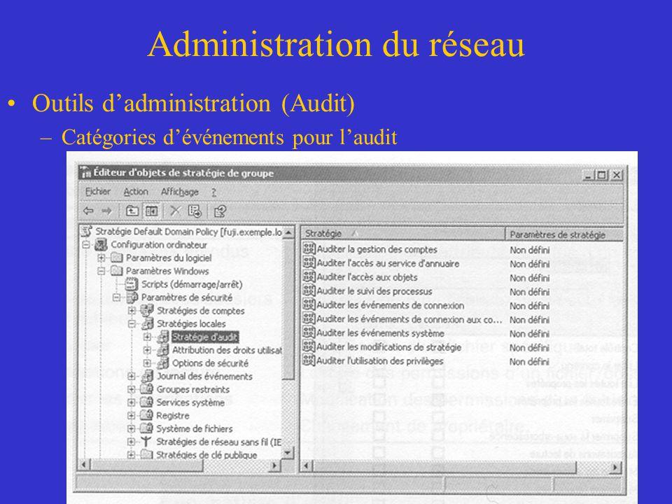 Administration du réseau Outils dadministration (Audit) –Catégories dévénements pour laudit