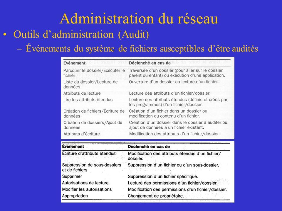 Administration du réseau Outils dadministration (Audit) –Événements du système de fichiers susceptibles dêtre audités