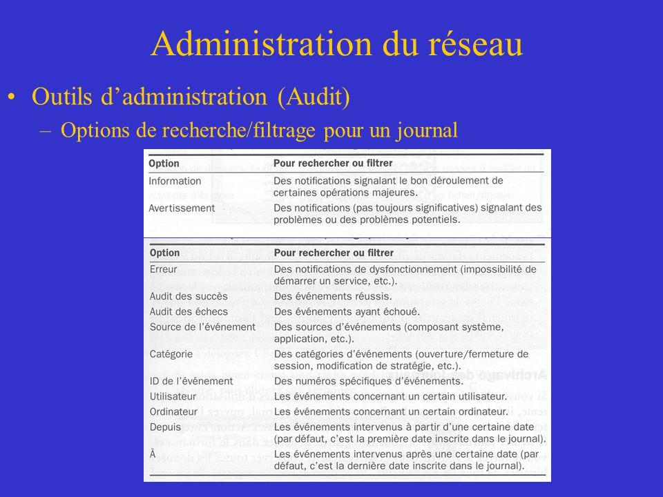 Administration du réseau Outils dadministration (Audit) –Options de recherche/filtrage pour un journal