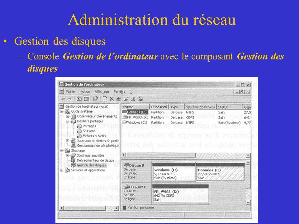 Administration du réseau Gestion des disques –Console Gestion de lordinateur avec le composant Gestion des disques