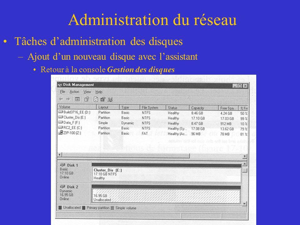 Administration du réseau Tâches dadministration des disques –Ajout dun nouveau disque avec lassistant Retour à la console Gestion des disques