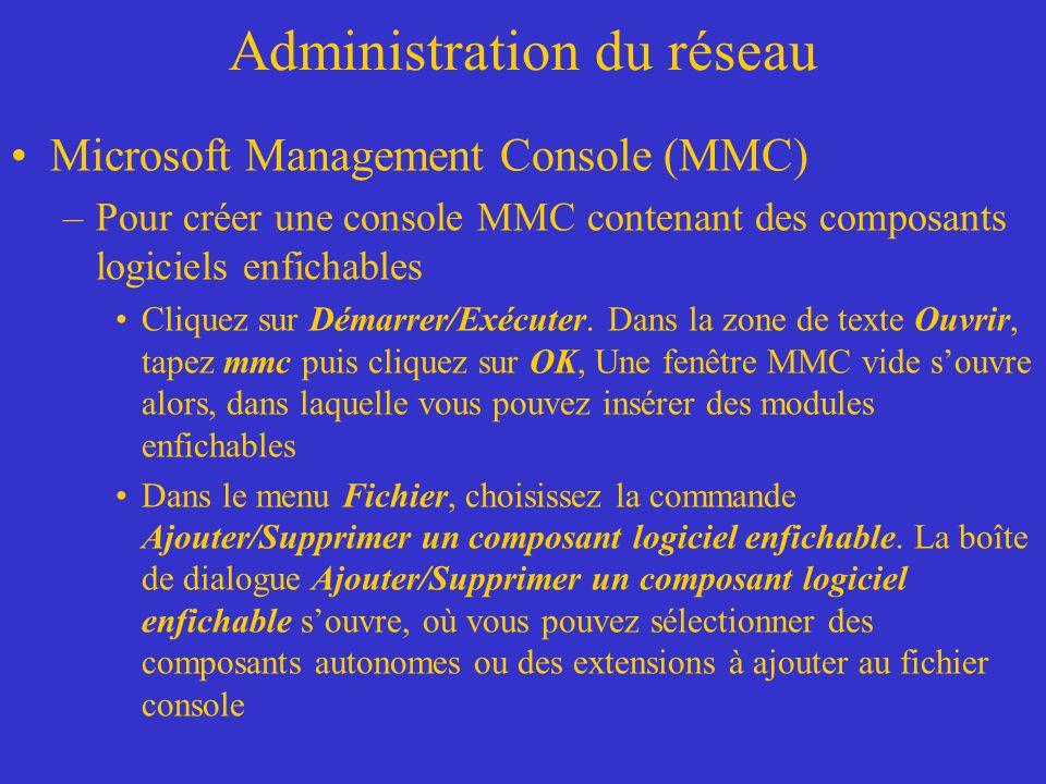 Administration du réseau Microsoft Management Console (MMC) –Pour créer une console MMC contenant des composants logiciels enfichables Cliquez sur Dém