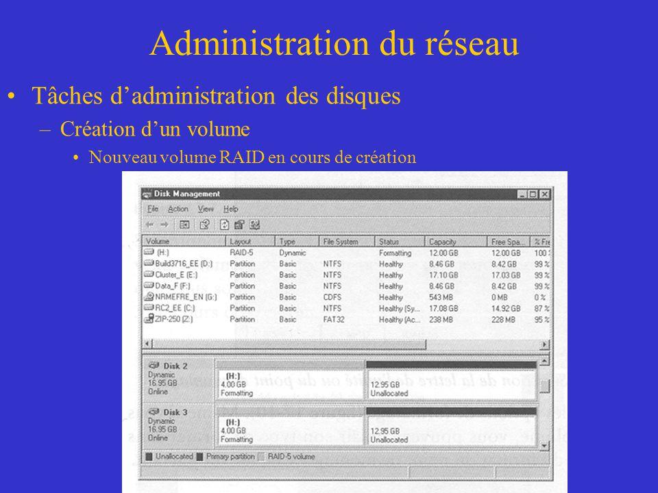 Administration du réseau Tâches dadministration des disques –Création dun volume Nouveau volume RAID en cours de création