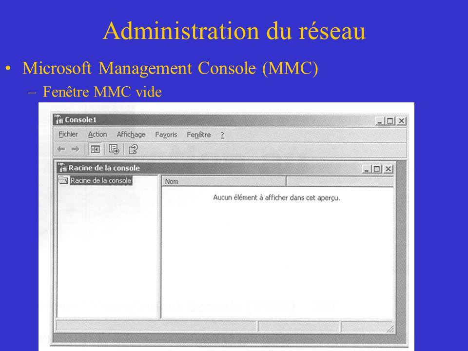 Administration du réseau Microsoft Management Console (MMC) –Fenêtre MMC vide