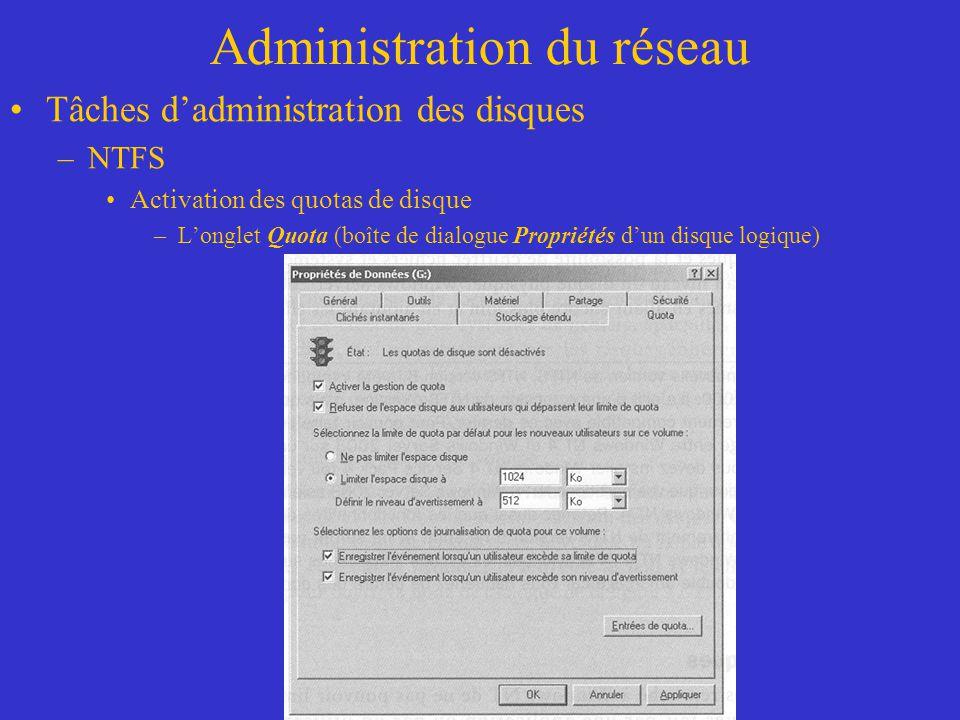 Administration du réseau Tâches dadministration des disques –NTFS Activation des quotas de disque –Longlet Quota (boîte de dialogue Propriétés dun dis