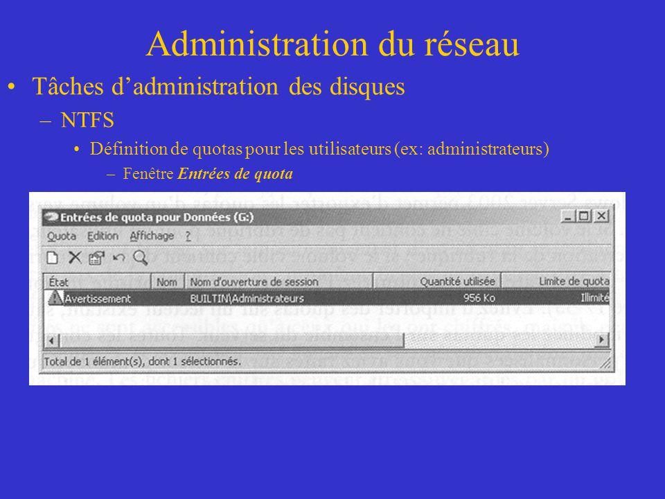 Administration du réseau Tâches dadministration des disques –NTFS Définition de quotas pour les utilisateurs (ex: administrateurs) –Fenêtre Entrées de