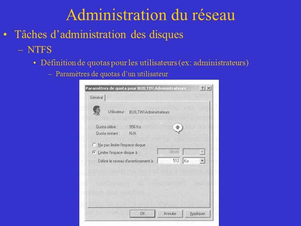 Administration du réseau Tâches dadministration des disques –NTFS Définition de quotas pour les utilisateurs (ex: administrateurs) –Paramètres de quot