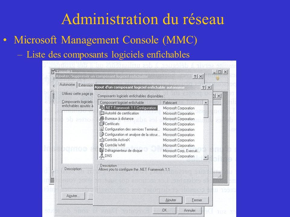 Administration du réseau Microsoft Management Console (MMC) –Liste des composants logiciels enfichables
