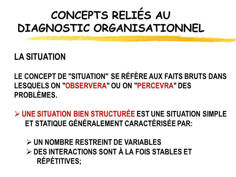 CONCEPTS RELIÉS AU DIAGNOSTIC ORGANISATIONNEL LA SITUATION LE CONCEPT DE