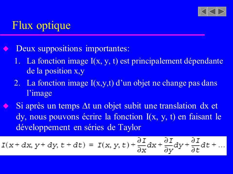 Flux optique u Deux suppositions importantes: 1.La fonction image I(x, y, t) est principalement dépendante de la position x,y 2.La fonction image I(x,y,t) dun objet ne change pas dans limage u Si après un temps t un objet subit une translation dx et dy, nous pouvons écrire la fonction I(x, y, t) en faisant le développement en séries de Taylor