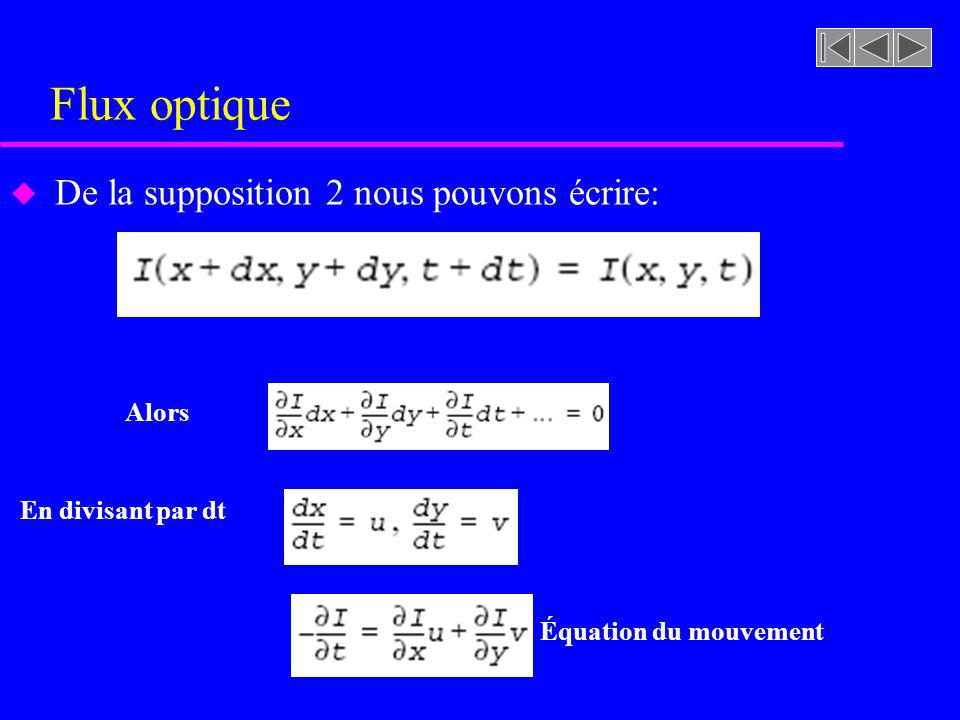 Flux optique u De la supposition 2 nous pouvons écrire: Alors En divisant par dt Équation du mouvement