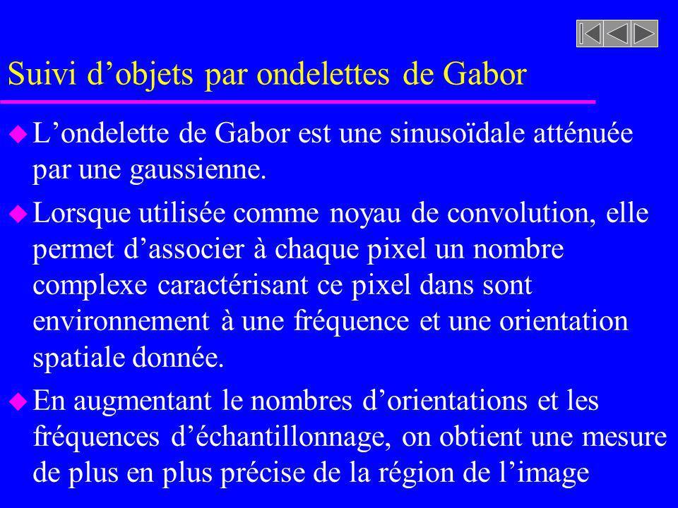 Suivi dobjets par ondelettes de Gabor u Londelette de Gabor est une sinusoïdale atténuée par une gaussienne. u Lorsque utilisée comme noyau de convolu