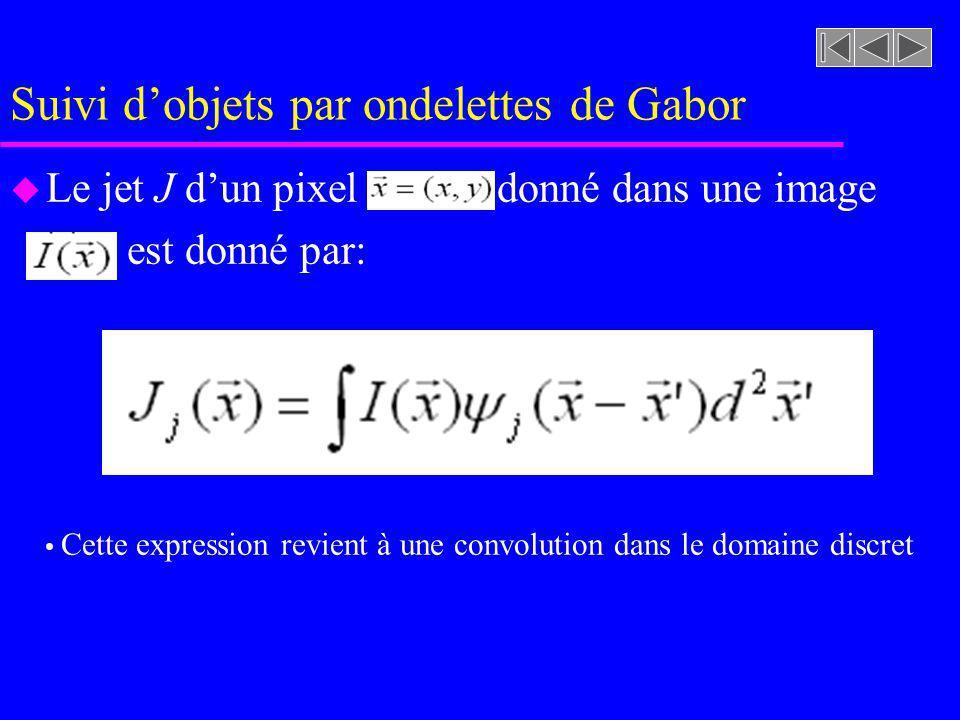 Suivi dobjets par ondelettes de Gabor u Le jet J dun pixel donné dans une image est donné par: Cette expression revient à une convolution dans le domaine discret