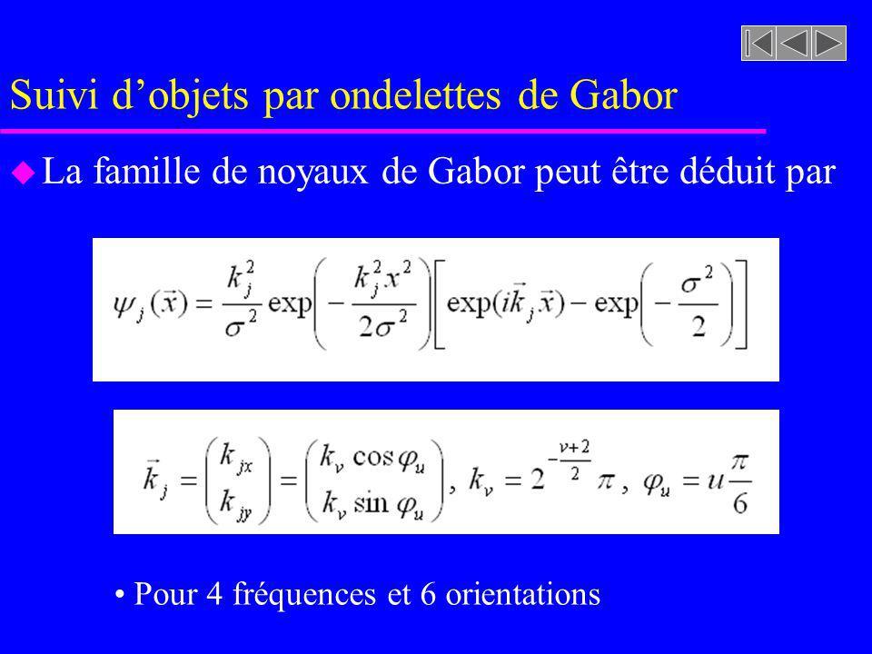 Suivi dobjets par ondelettes de Gabor u La famille de noyaux de Gabor peut être déduit par Pour 4 fréquences et 6 orientations