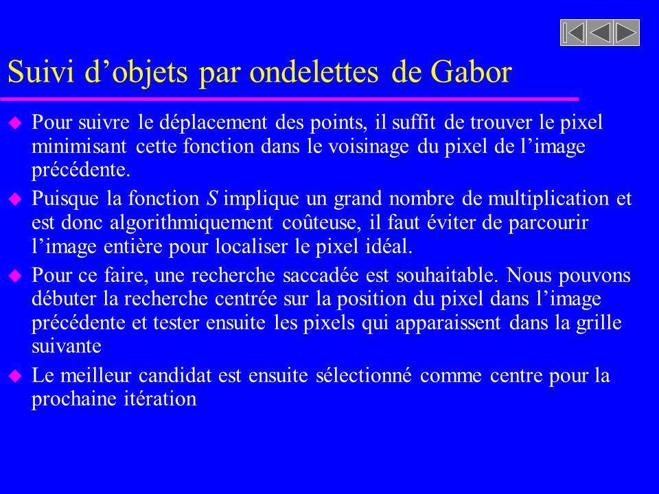 Suivi dobjets par ondelettes de Gabor u Pour suivre le déplacement des points, il suffit de trouver le pixel minimisant cette fonction dans le voisina