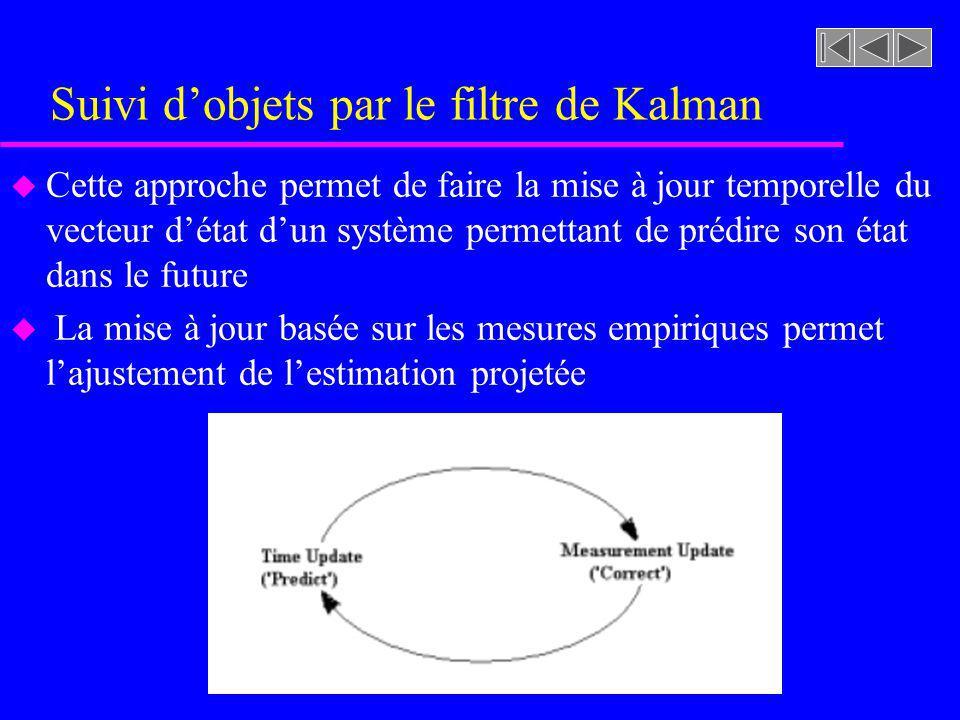 Suivi dobjets par le filtre de Kalman u Cette approche permet de faire la mise à jour temporelle du vecteur détat dun système permettant de prédire son état dans le future u La mise à jour basée sur les mesures empiriques permet lajustement de lestimation projetée