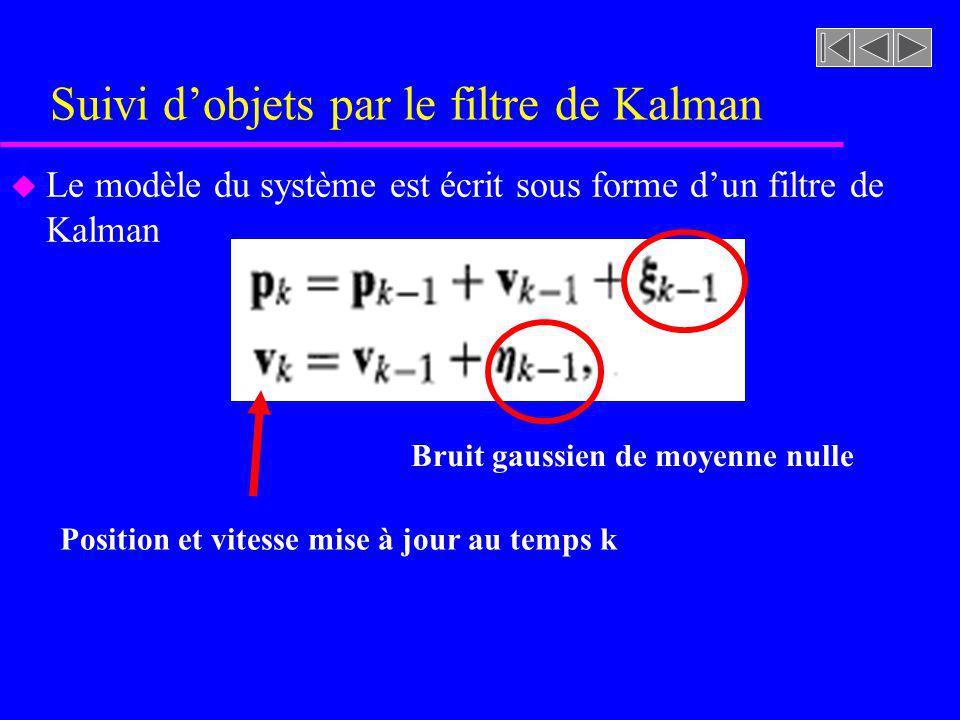 Suivi dobjets par le filtre de Kalman u Le modèle du système est écrit sous forme dun filtre de Kalman Bruit gaussien de moyenne nulle Position et vit