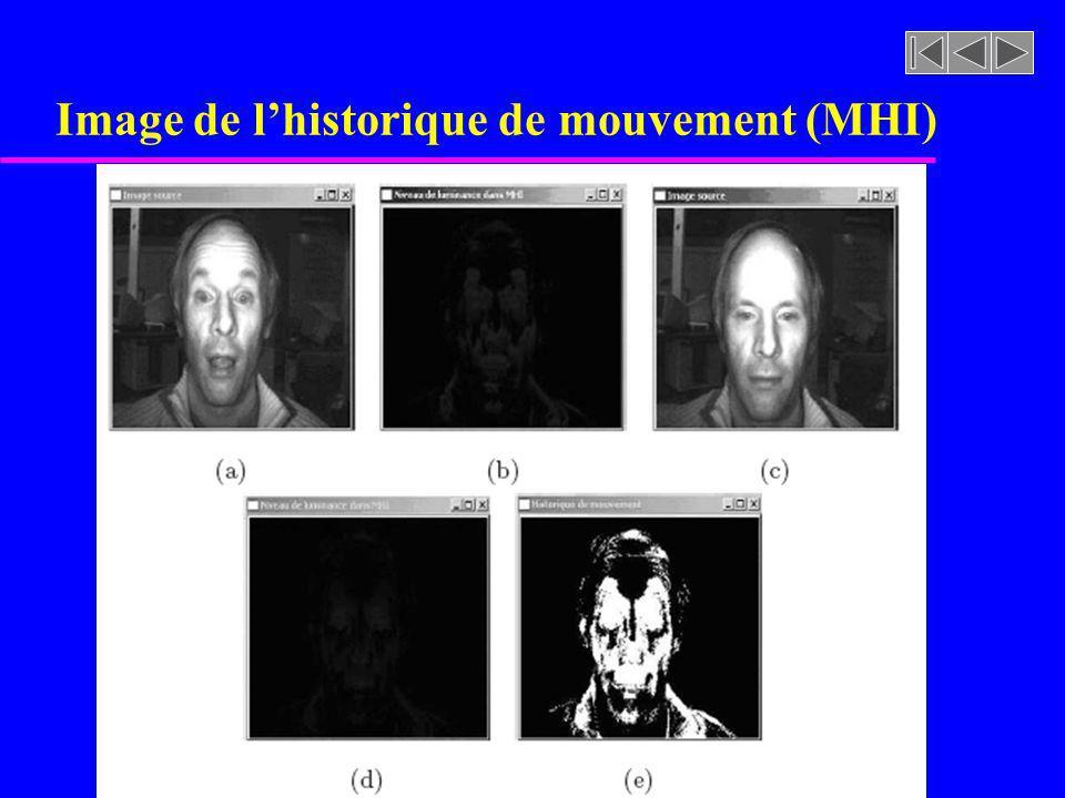 Suivi dobjets par le filtre de Kalman u Si nous considérons un pixel significatif dans une image captée au temps t k u Ce pixel a une vélocité de u Avec un vecteur détat