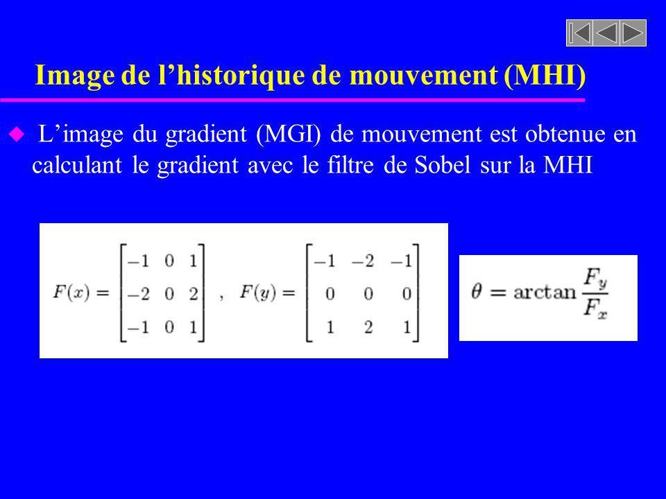 Suivi dobjets par le filtre de Kalman u Le modèle du système est écrit sous forme dun filtre de Kalman Bruit gaussien de moyenne nulle Position et vitesse mise à jour au temps k