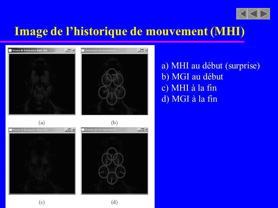 Image de lhistorique de mouvement (MHI) a) MHI au début (surprise) b) MGI au début c) MHI à la fin d) MGI à la fin