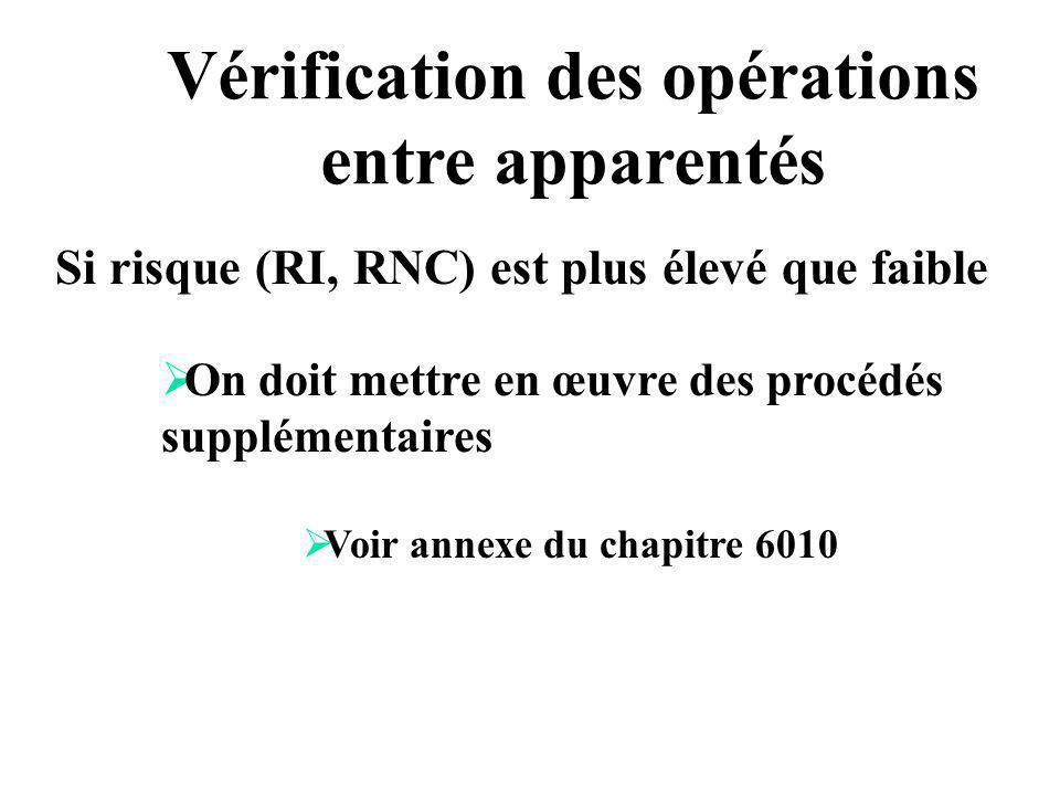 Si risque (RI, RNC) est plus élevé que faible Vérification des opérations entre apparentés On doit mettre en œuvre des procédés supplémentaires Voir a