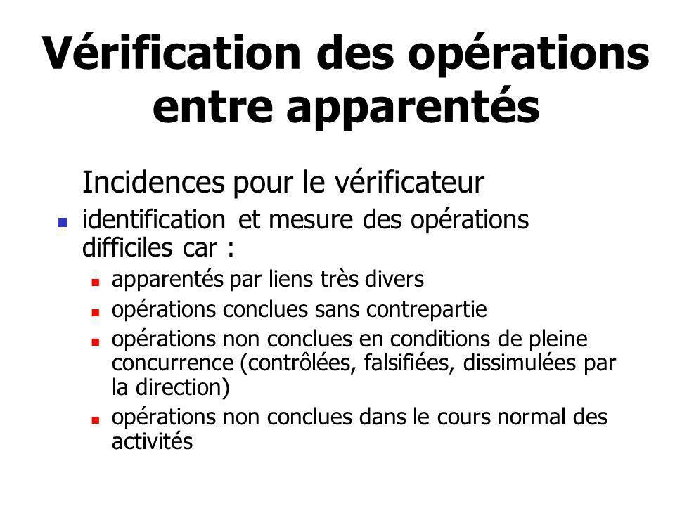 Vérification des opérations entre apparentés Incidences pour le vérificateur identification et mesure des opérations difficiles car : apparentés par l