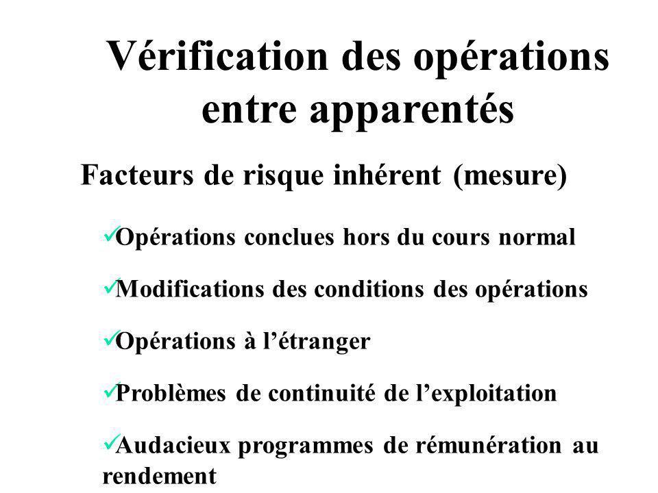 Facteurs de risque inhérent (mesure) Vérification des opérations entre apparentés Opérations conclues hors du cours normal Modifications des condition