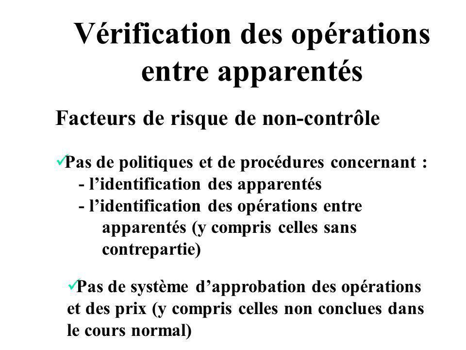 Facteurs de risque de non-contrôle Vérification des opérations entre apparentés Pas de politiques et de procédures concernant : - lidentification des