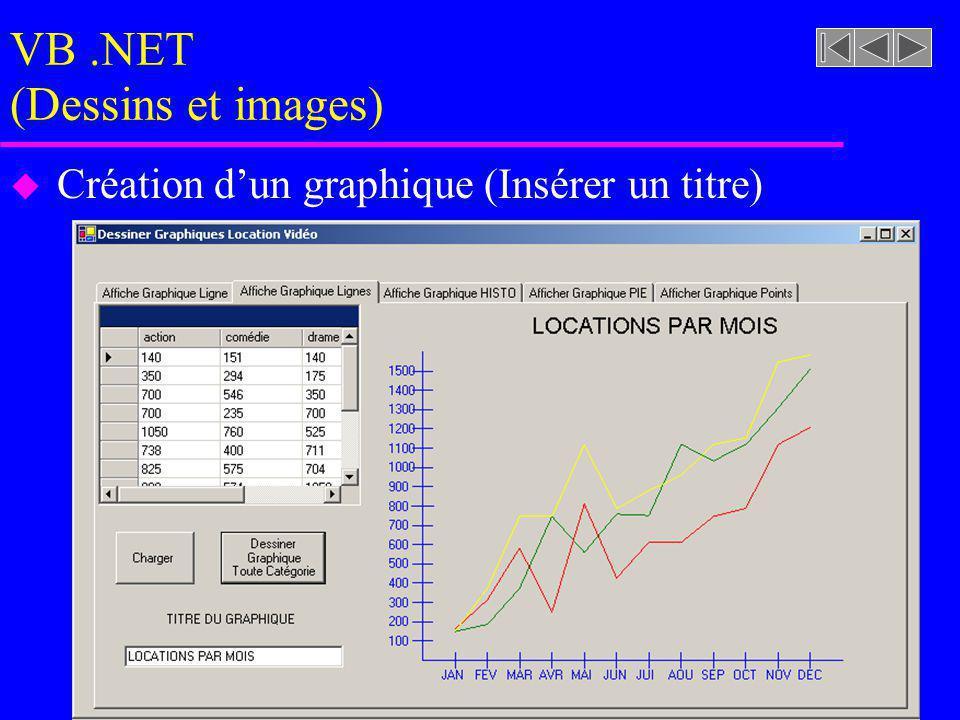 VB.NET (Dessins et images) u Création dun graphique (Insérer un titre)