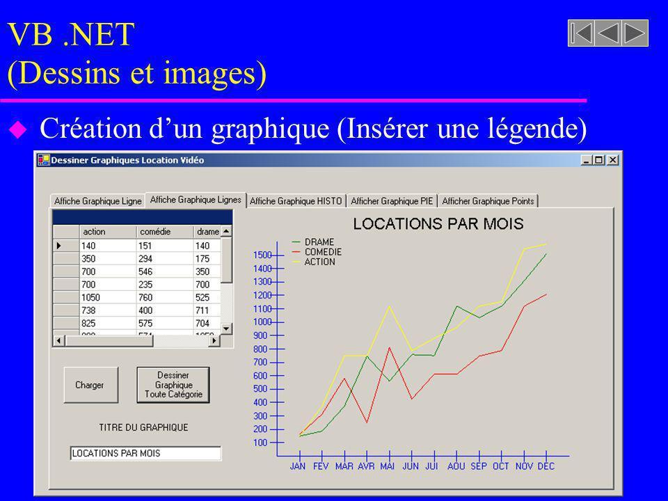 VB.NET (Dessins et images) u Création dun graphique (Insérer une légende)