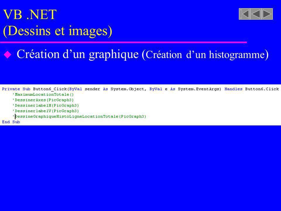 VB.NET (Dessins et images) u Création dun graphique ( Création dun histogramme )