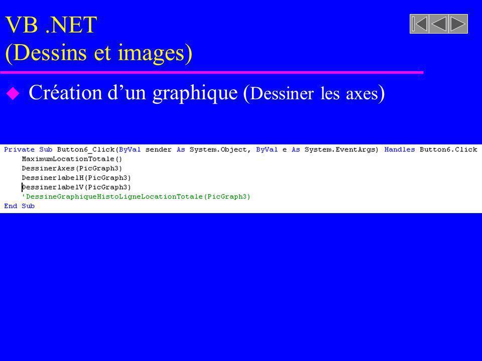 VB.NET (Dessins et images) u Création dun graphique ( Dessiner les axes )