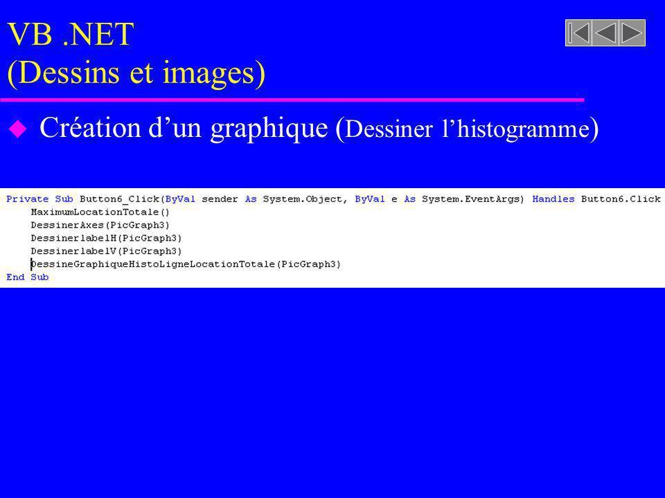 VB.NET (Dessins et images) u Création dun graphique ( Dessiner lhistogramme )