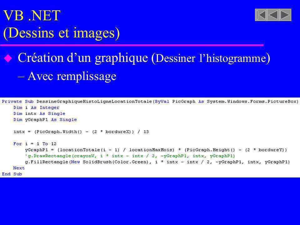VB.NET (Dessins et images) u Création dun graphique ( Dessiner lhistogramme ) –Avec remplissage
