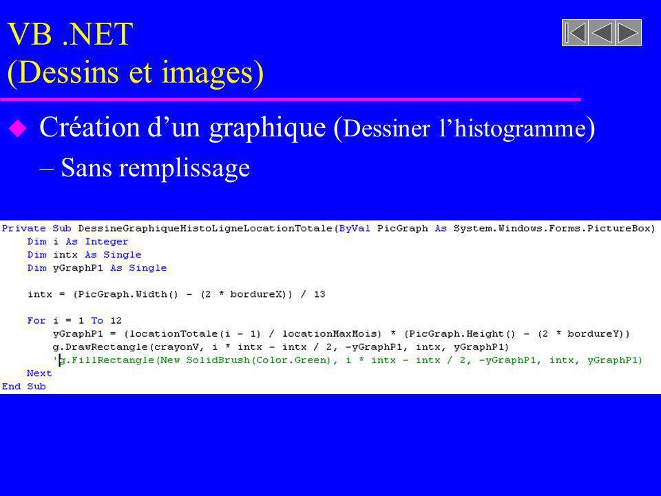 VB.NET (Dessins et images) u Création dun graphique ( Dessiner lhistogramme ) –Sans remplissage