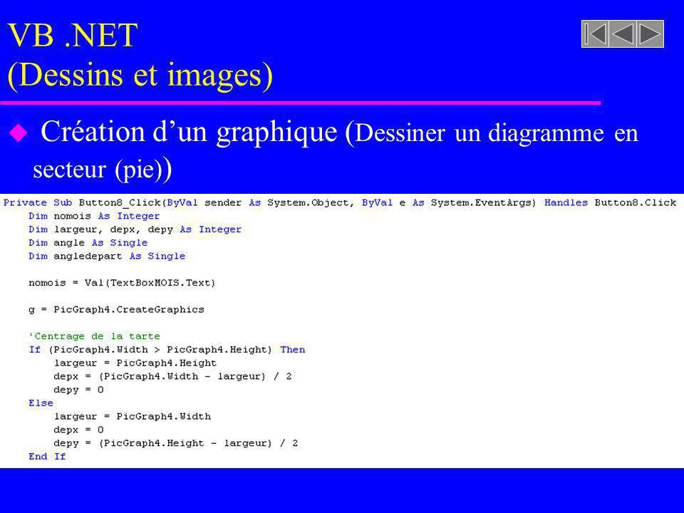 VB.NET (Dessins et images) u Création dun graphique ( Dessiner un diagramme en secteur (pie) )