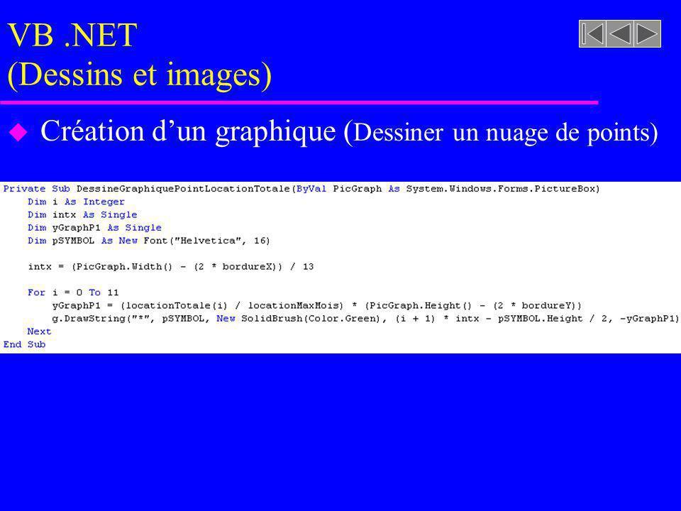 VB.NET (Dessins et images) u Création dun graphique ( Dessiner un nuage de points)
