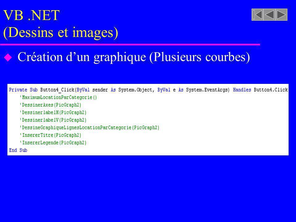 VB.NET (Dessins et images) u Création dun graphique (Plusieurs courbes)