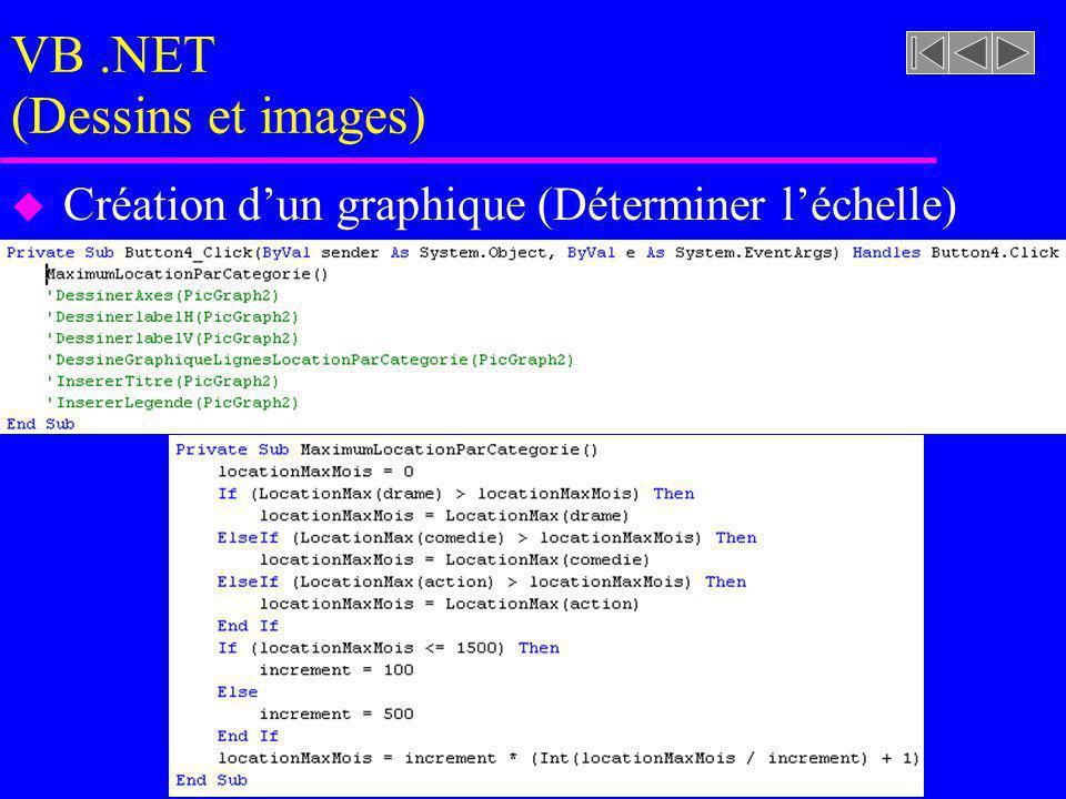 VB.NET (Dessins et images) u Création dun graphique (Déterminer léchelle)