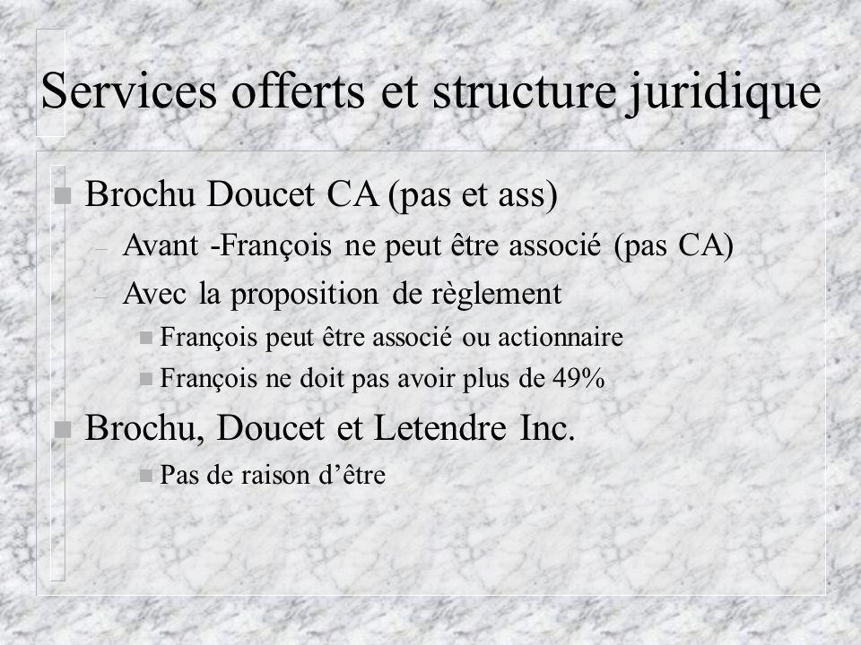 Services offerts et structure juridique n Brochu Doucet CA (pas et ass) – Avant -François ne peut être associé (pas CA) – Avec la proposition de règle