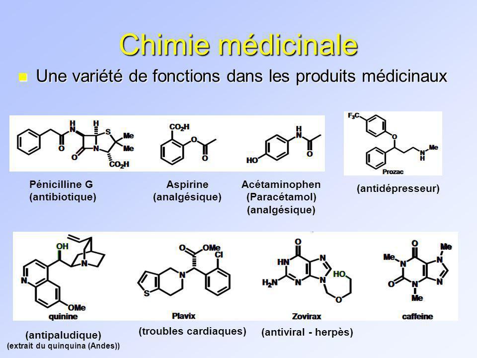 SYNTHÈSE ET RÉACTIONS n Synthèse = La préparation de nouvelles molécules à laide de réactions n NB En chimie organique, les réactions constituent le vocabulaire tandis que les mécanismes en sont la grammaire