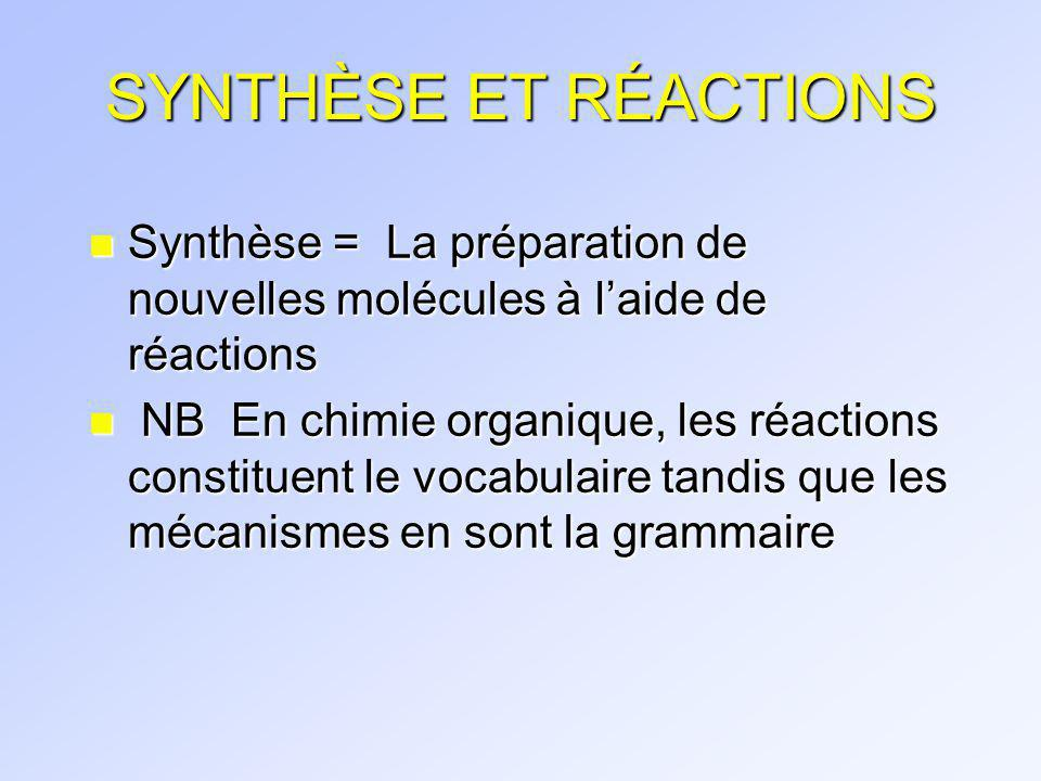 SYNTHÈSE ET RÉACTIONS n Réactifs (substrats) = Le(s) composé(s) mis en présence lors dune réaction chimique (A et B) n Produit = Le(s) composé(s) résultant dune réaction (C et D) n Mécanisme réactionnel = Chemin par lequel une réaction survient n Intermédiaire réactionnel = Une espèce qui se forme au cours du chemin menant des réactifs aux produits (I) A + B [I] C + D A + B C + D