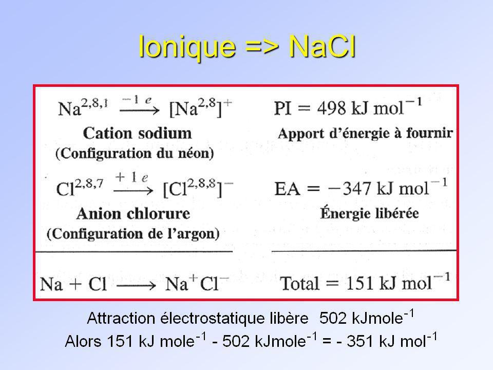 POTENTIEL DIONISATION ET ÉLECTROAFFINITÉE n PI = (I 1 ) Énergie requise pour enlever le plus labile des électrons dun atome neutre gazeux dans sa forme fondamentale.