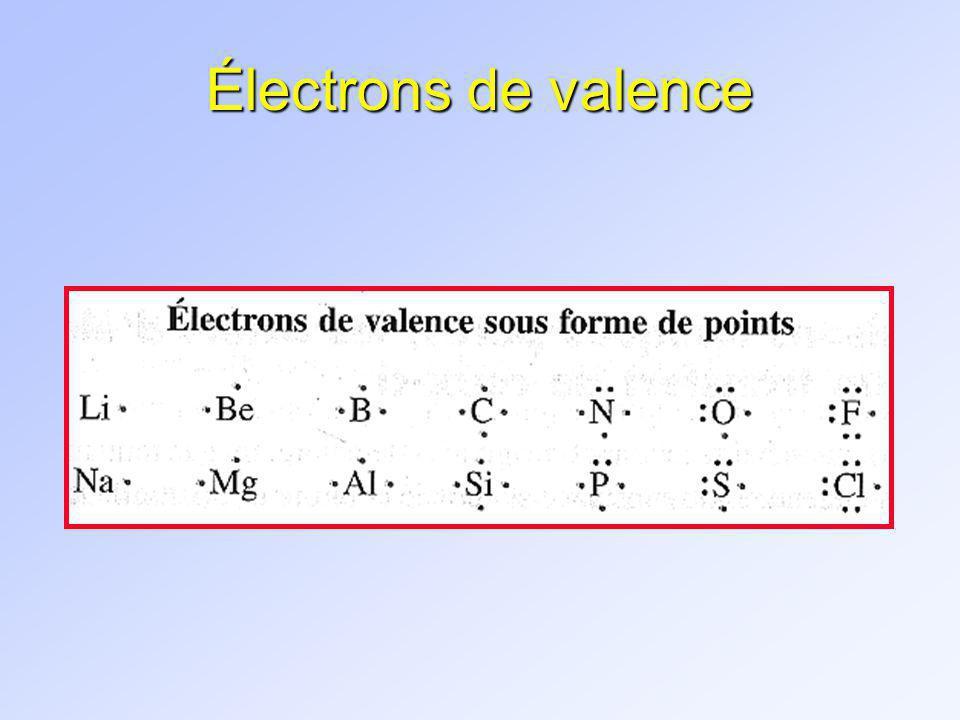 Liaisons covalentes n Liaisons covalentes simples: